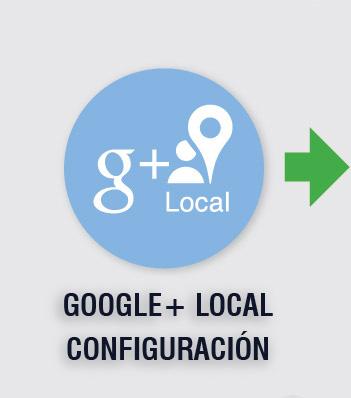 Optimización de las tasas de conversión, Optimización en los motores de búsqueda, Referencias